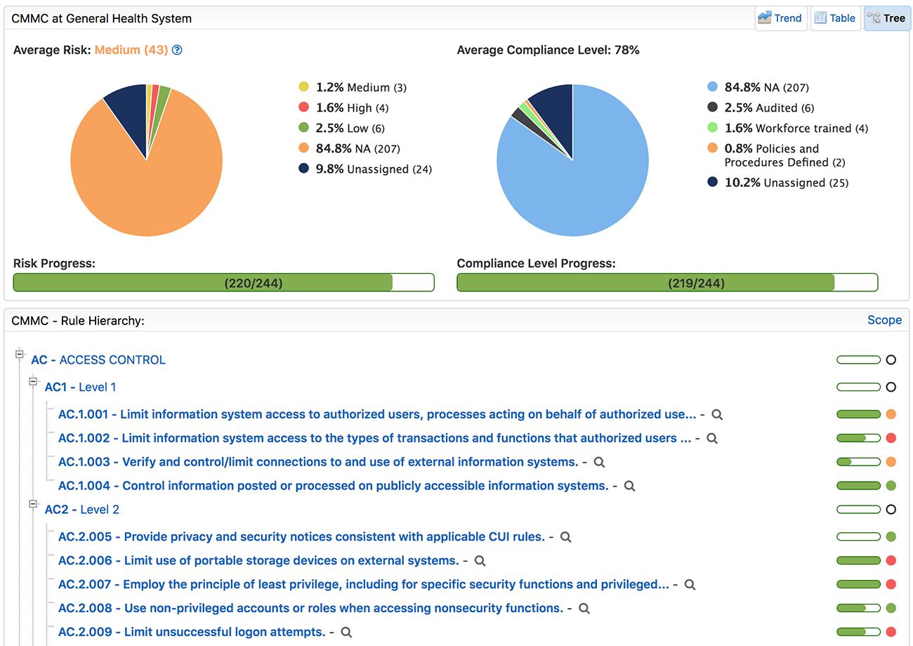 cmmc software reporting