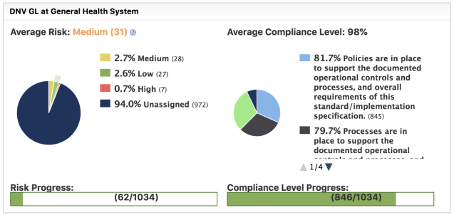dnv standards compliance report