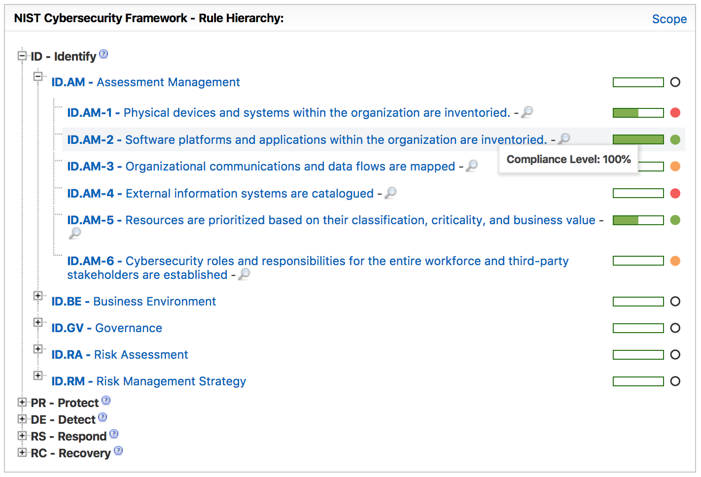 nist cybersecurity framework risk management software