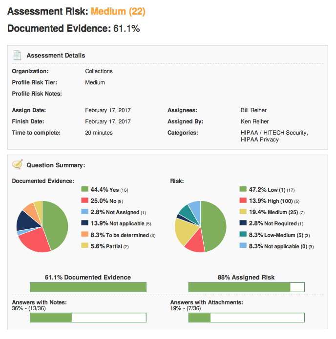 Vendor risk management report